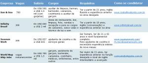tabela_de_empresas_contratacao_cruzeiros