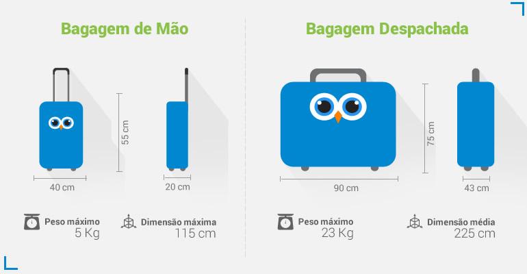 bagagens pesos e medidas